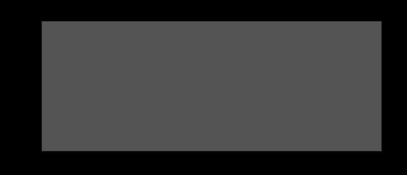 Lek Belt